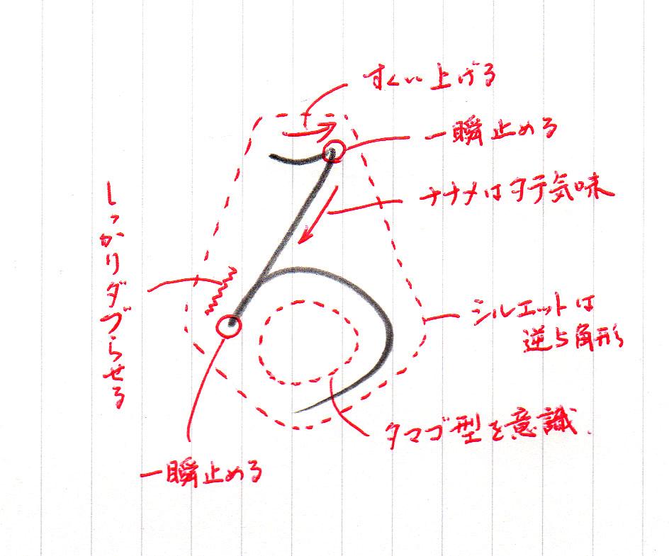 「ろ」の書き方まとめ