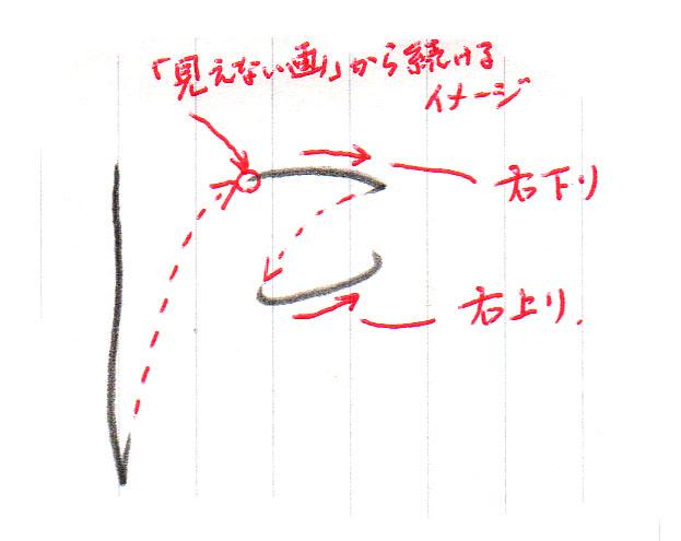 「ほ」2画目と3画目の書き方