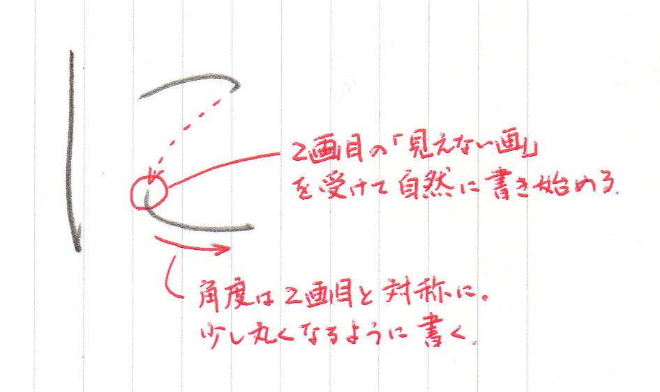 「に」3画目の書き方