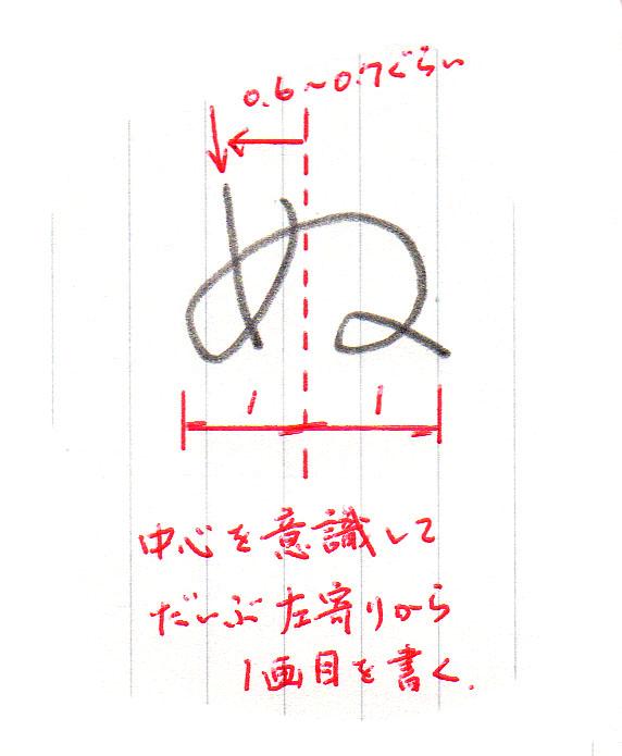 「ぬ」1画目の書き方1