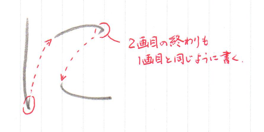 「に」2画目の書き方