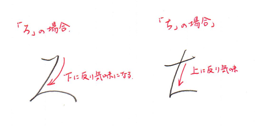 「ち」2画目の書き方1