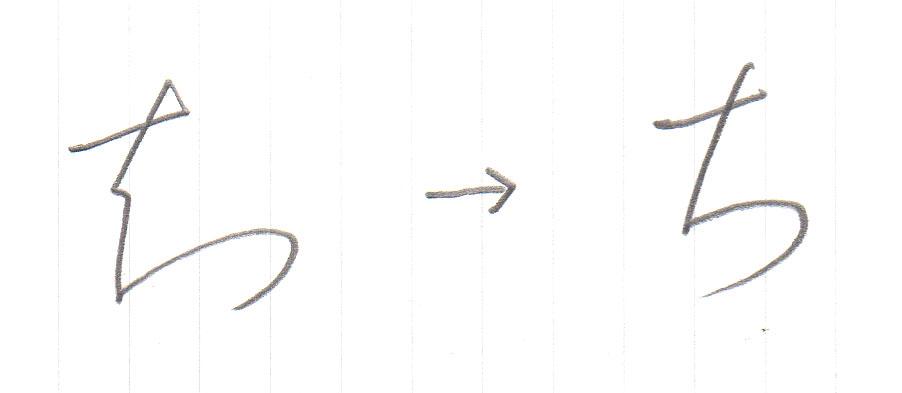 書体の流れ2