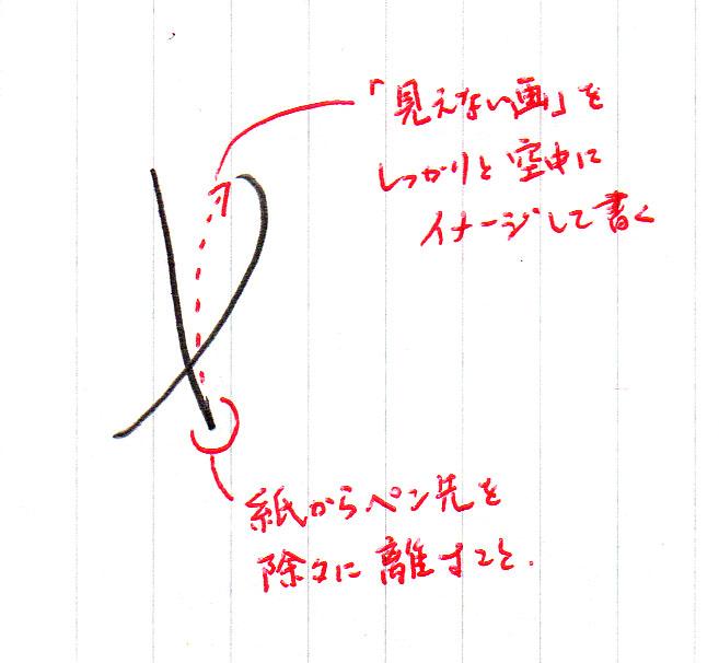 「ぬ」1画目の終わが大事