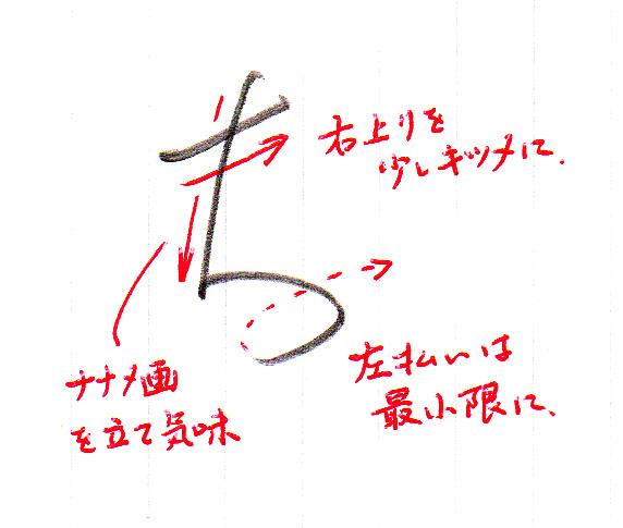 「ち」ヨコ書き3
