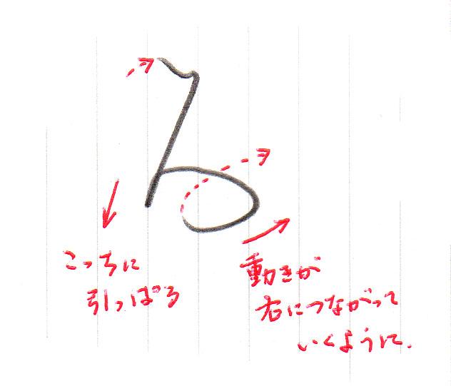 「ろ」をヨコ書きする書き方2