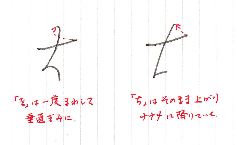 1画目2画目の交差点2