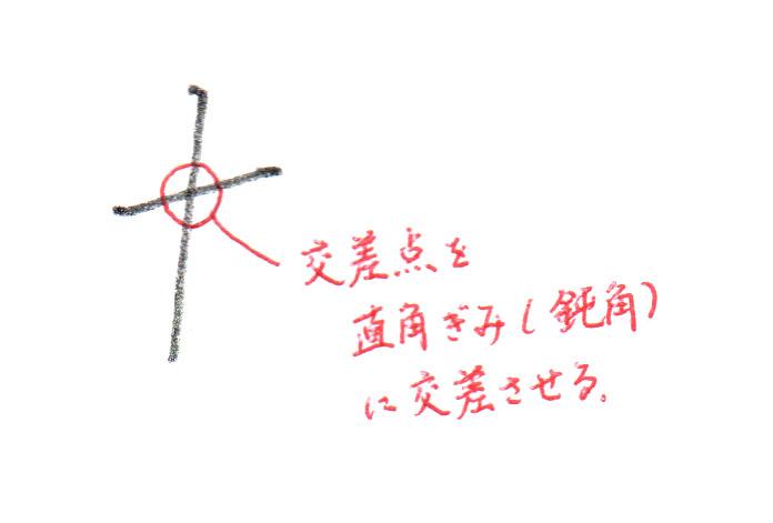 「た」1画目2画目の交差点