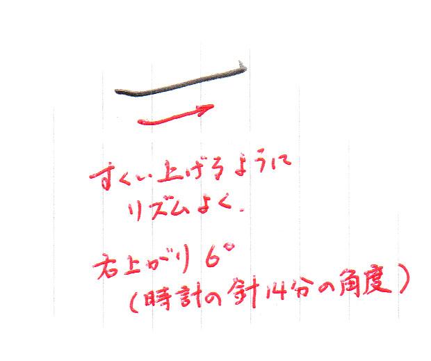 1画目の書き方