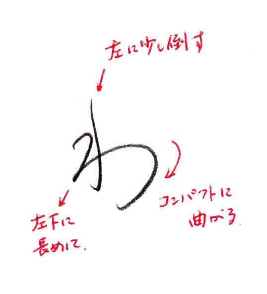 「わ」ヨコ書き攻略法