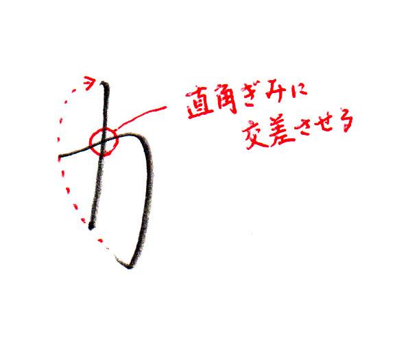 「か」2画目の直角に交差