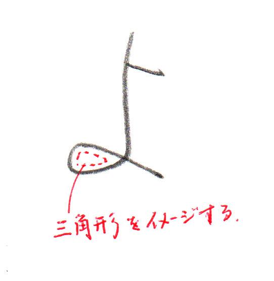「よ」2画目の回転部分