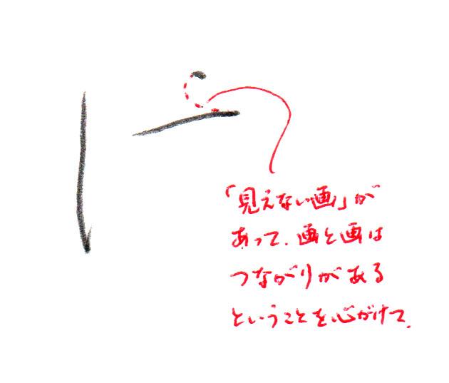 2→3画目の見えない画を意識