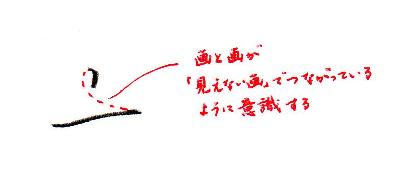 1画目→2画目の見えない画を意識