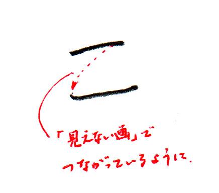 1→2画目の見えない画を意識