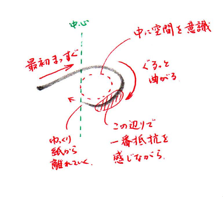 つり針を書くイメージ3
