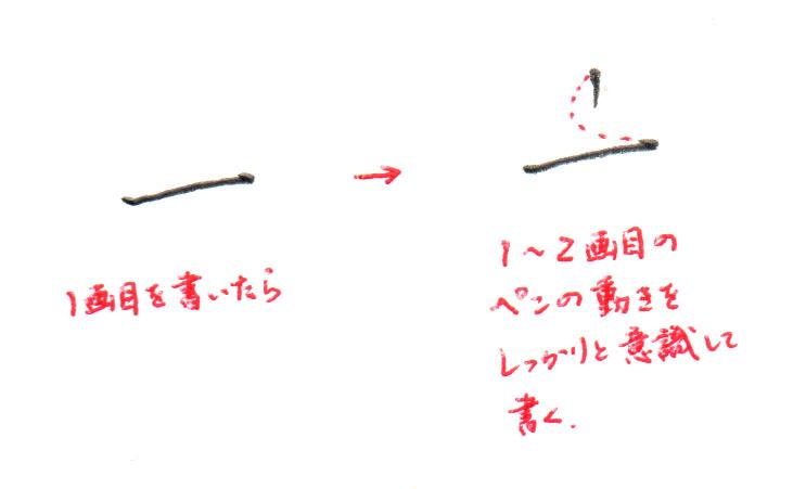 1~2画目の画を意識