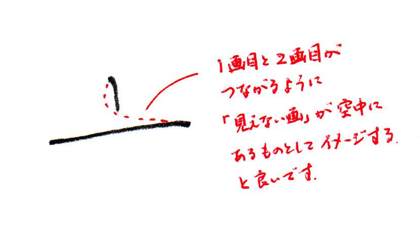 1→2画目への見えない画を意識
