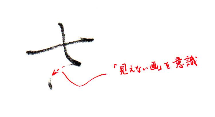 2→3画目への見えない画を意識
