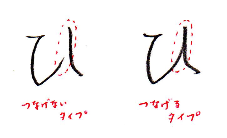 2種類の「ひ」