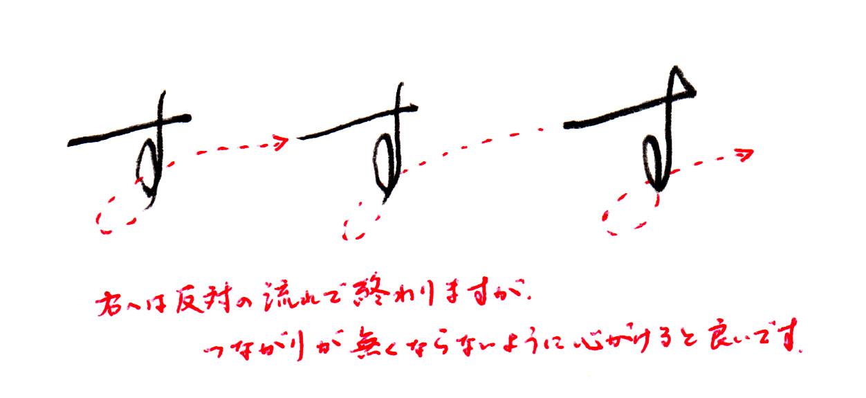 ヨコ書きの「す」2