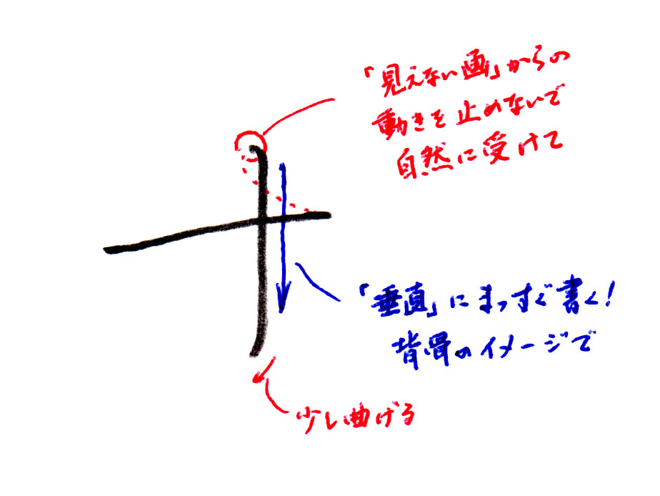 2画目の書き方1
