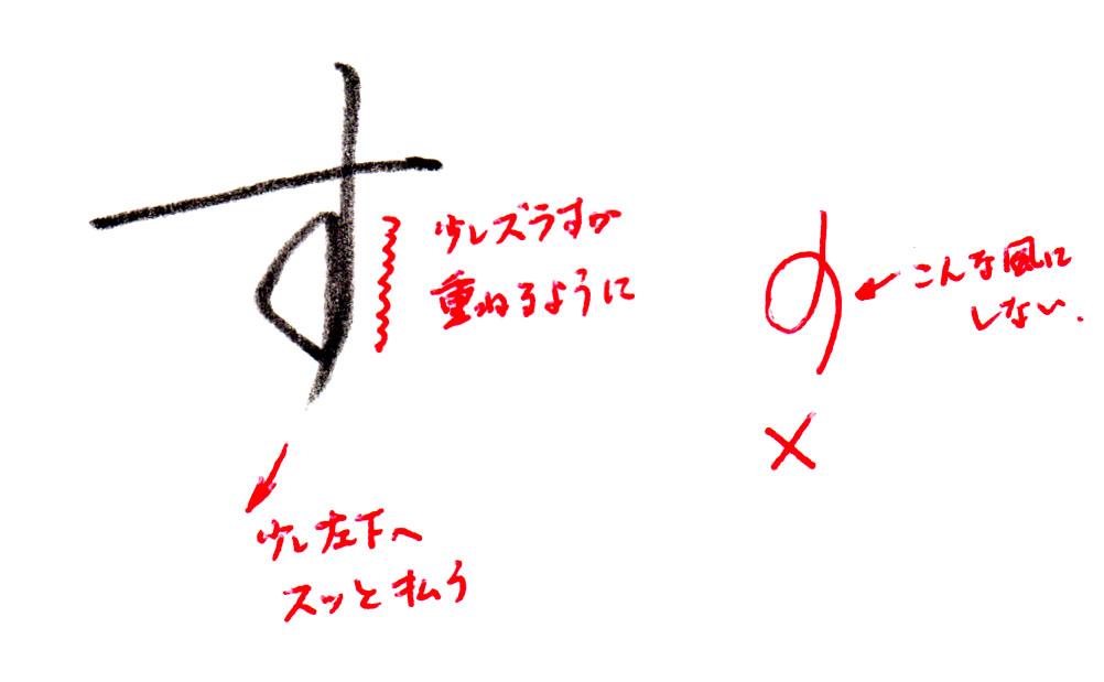 2画目の書き方3