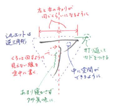 カタカナ「ア」徹底解説